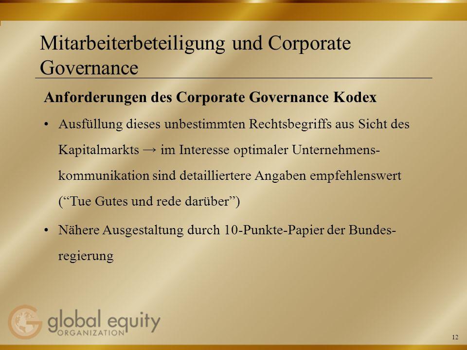 12 Mitarbeiterbeteiligung und Corporate Governance Anforderungen des Corporate Governance Kodex Ausfüllung dieses unbestimmten Rechtsbegriffs aus Sich
