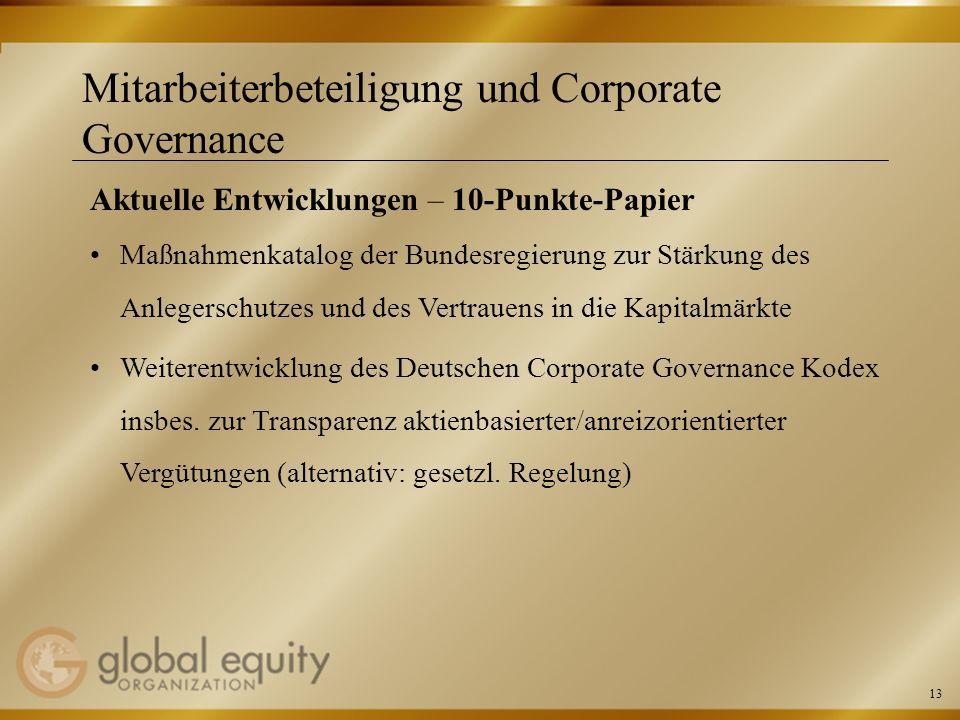 13 Mitarbeiterbeteiligung und Corporate Governance Aktuelle Entwicklungen – 10-Punkte-Papier Maßnahmenkatalog der Bundesregierung zur Stärkung des Anl