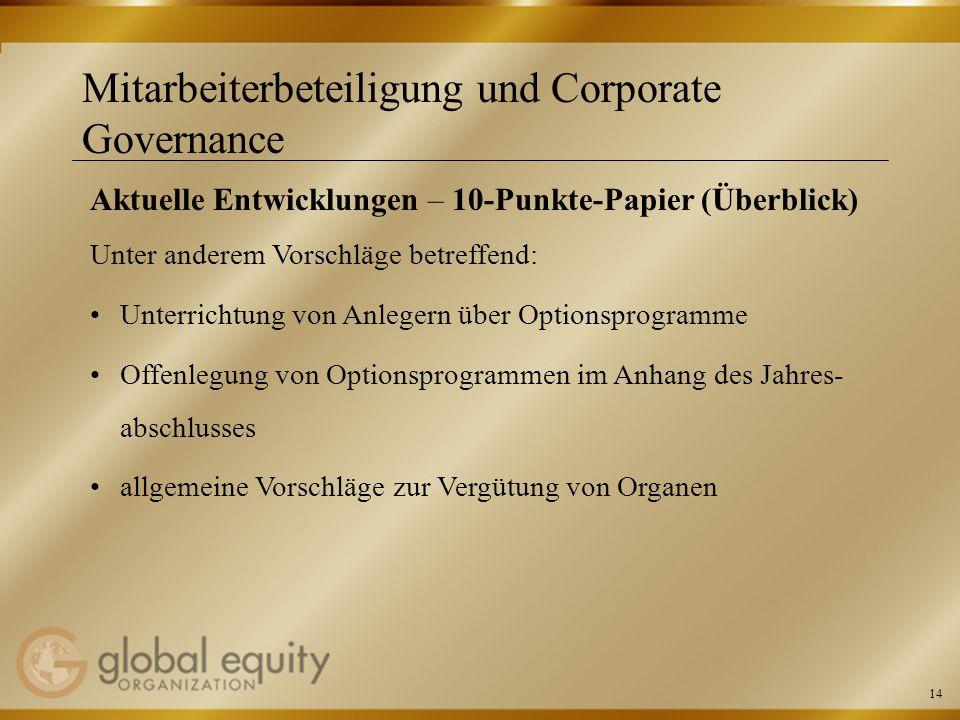 14 Mitarbeiterbeteiligung und Corporate Governance Aktuelle Entwicklungen – 10-Punkte-Papier (Überblick) Unter anderem Vorschläge betreffend: Unterric