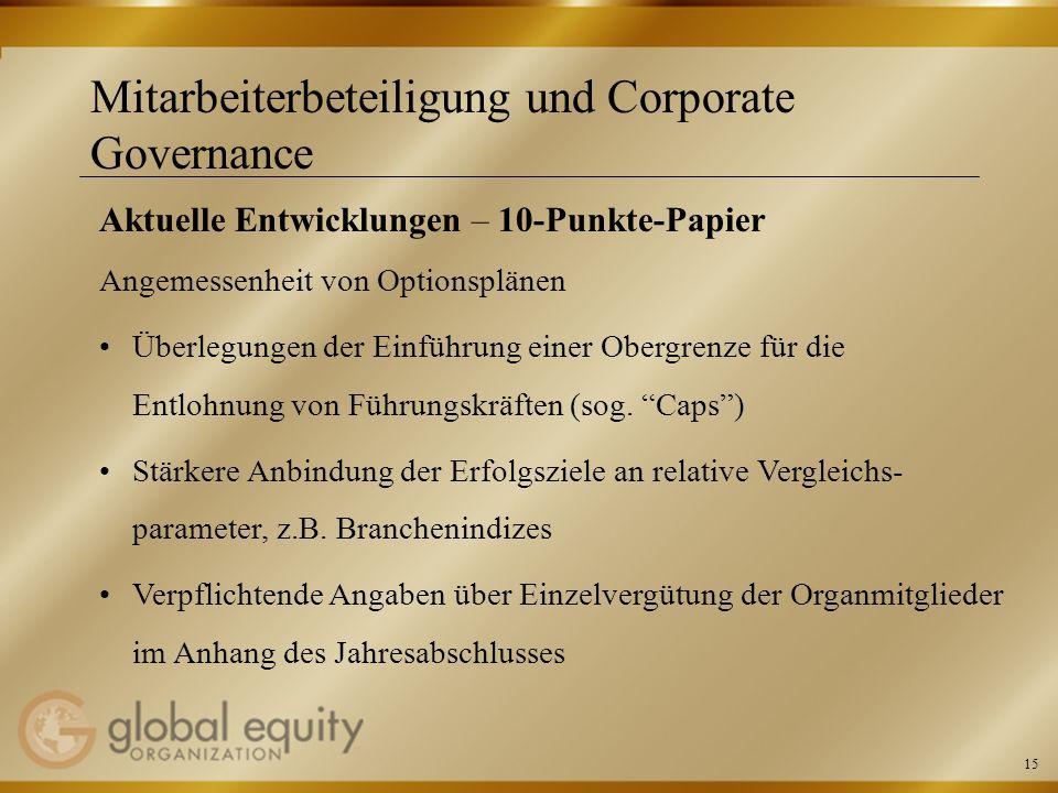 15 Mitarbeiterbeteiligung und Corporate Governance Aktuelle Entwicklungen – 10-Punkte-Papier Angemessenheit von Optionsplänen Überlegungen der Einführ