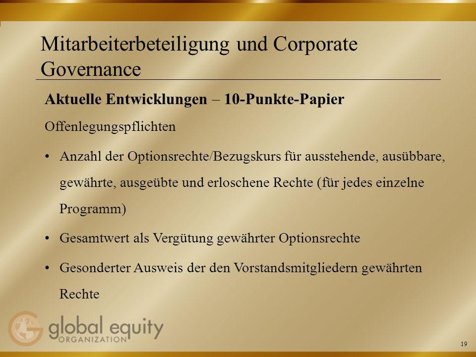 19 Mitarbeiterbeteiligung und Corporate Governance Aktuelle Entwicklungen – 10-Punkte-Papier Offenlegungspflichten Anzahl der Optionsrechte/Bezugskurs