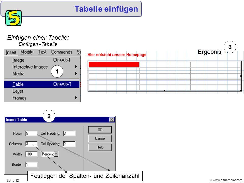 © www.bauerpoint.com Seite 12 Tabelle einfügen Einfügen einer Tabelle: Einfügen - Tabelle 1 2 Festlegen der Spalten- und Zeilenanzahl 3 Ergebnis