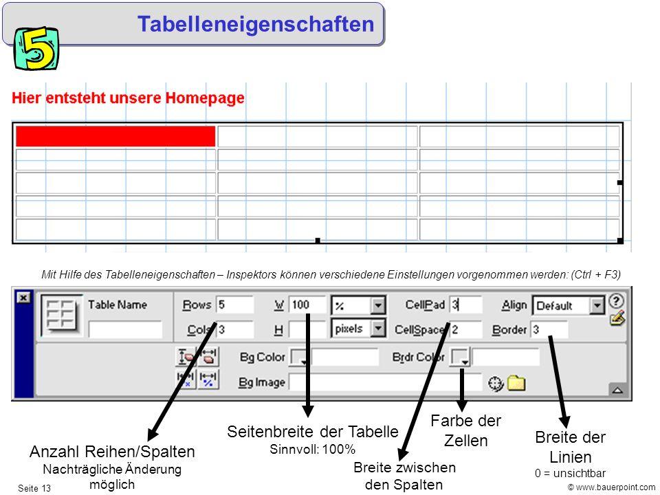 © www.bauerpoint.com Seite 13 Tabelleneigenschaften 3 Mit Hilfe des Tabelleneigenschaften – Inspektors können verschiedene Einstellungen vorgenommen w