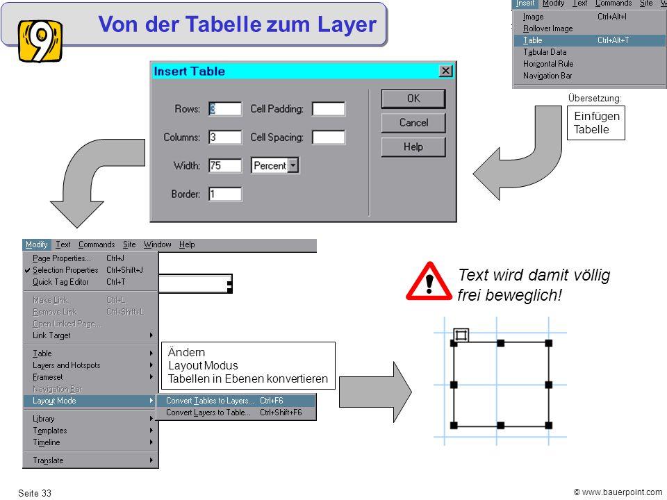© www.bauerpoint.com Seite 33 Von der Tabelle zum Layer Text wird damit völlig frei beweglich! Einfügen Tabelle Ändern Layout Modus Tabellen in Ebenen
