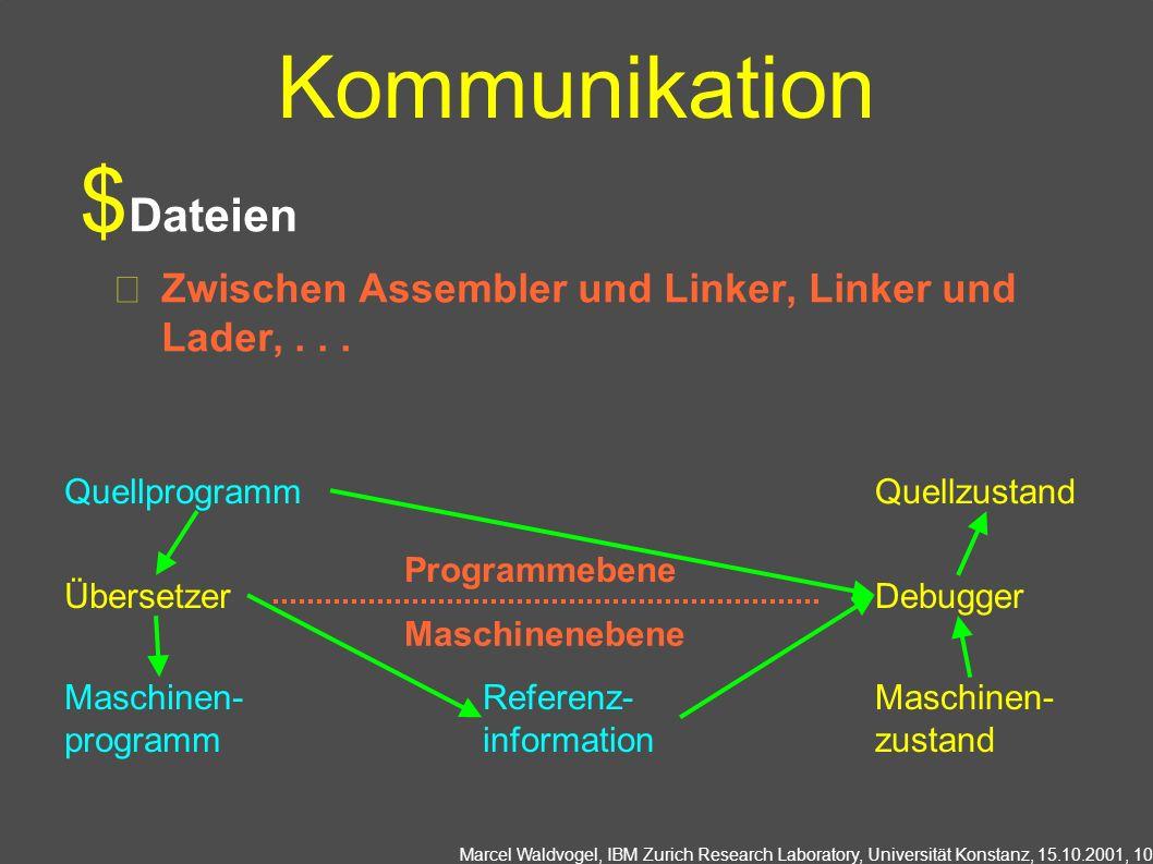 Marcel Waldvogel, IBM Zurich Research Laboratory, Universität Konstanz, 15.10.2001, 10 Kommunikation Dateien Zwischen Assembler und Linker, Linker und Lader,...