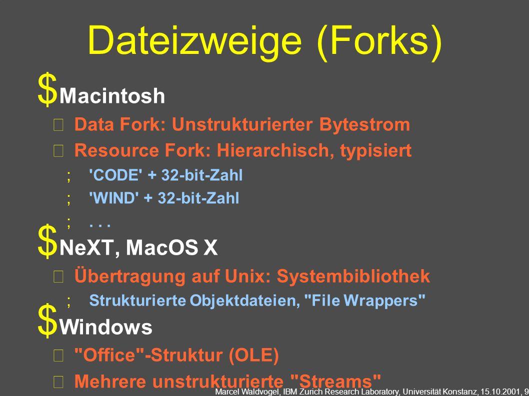 Marcel Waldvogel, IBM Zurich Research Laboratory, Universität Konstanz, 15.10.2001, 9 Dateizweige (Forks) Macintosh Data Fork: Unstrukturierter Bytestrom Resource Fork: Hierarchisch, typisiert CODE + 32-bit-Zahl WIND + 32-bit-Zahl...