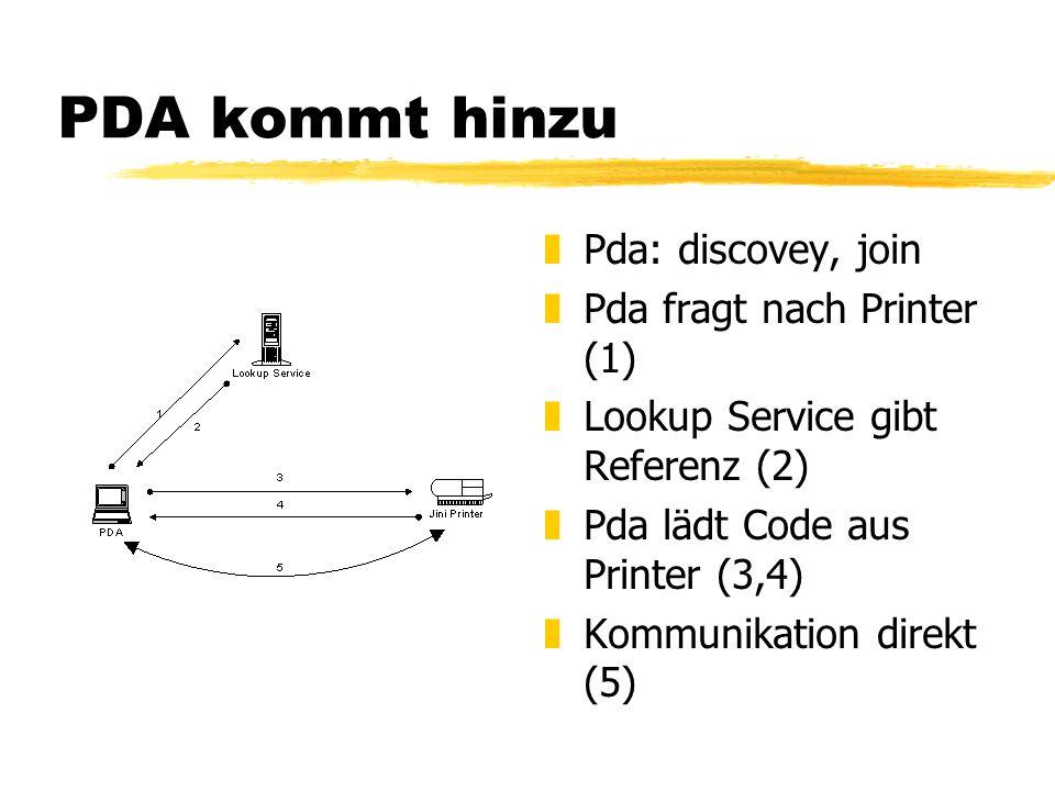 PDA kommt hinzu z Pda: discovey, join z Pda fragt nach Printer (1) z Lookup Service gibt Referenz (2) z Pda lädt Code aus Printer (3,4) z Kommunikation direkt (5)