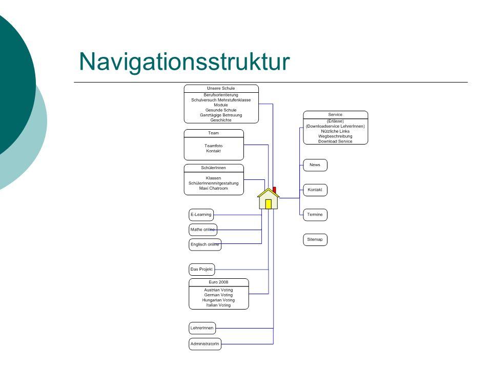 Navigationsstruktur