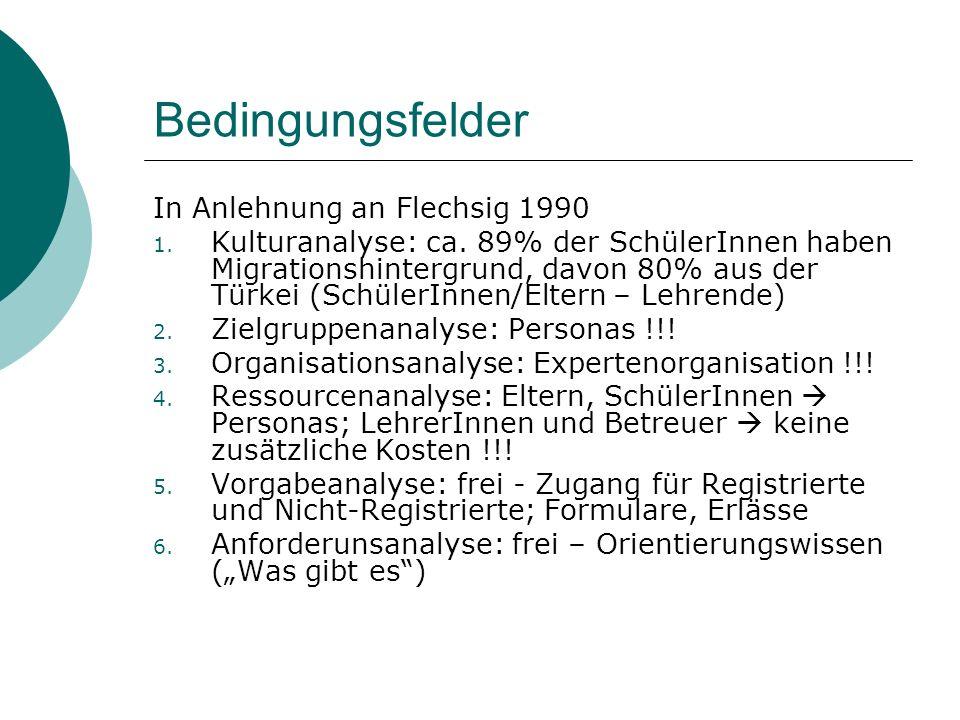 Bedingungsfelder In Anlehnung an Flechsig 1990 1.Kulturanalyse: ca.