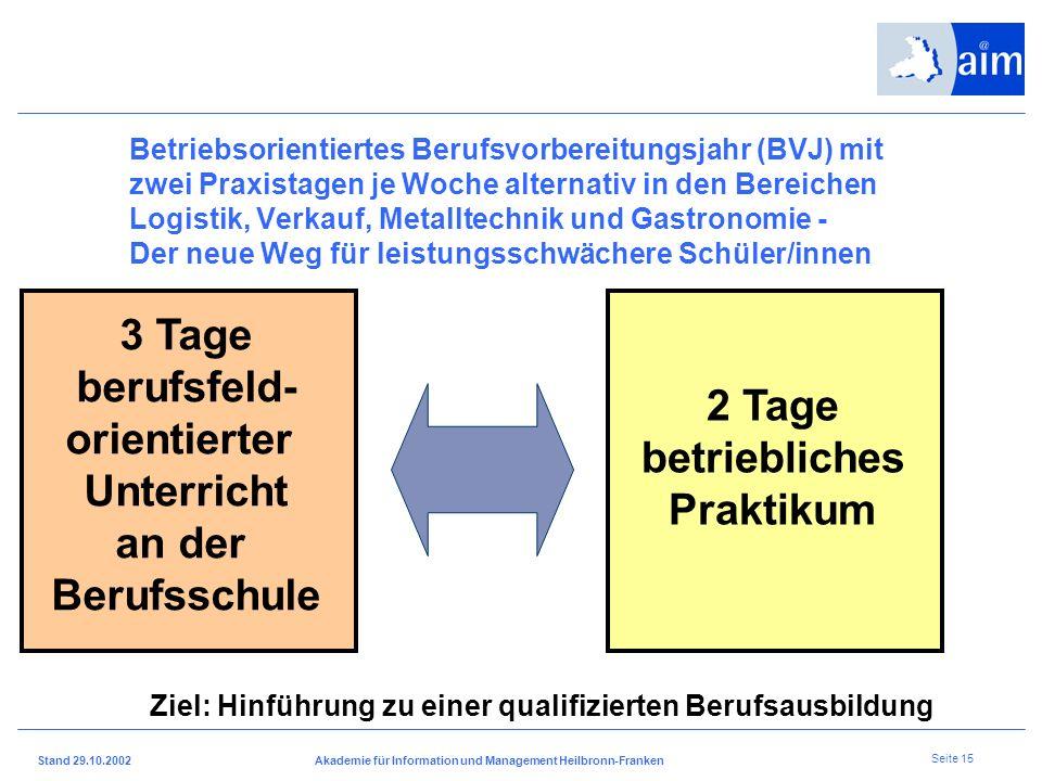 I H K H e i l b r o n n - F r a n k e n Stand 29.10.2002Akademie für Information und Management Heilbronn-Franken Seite 14 Neues Modell zur weiteren V