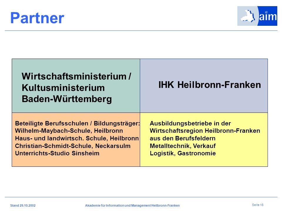 I H K H e i l b r o n n - F r a n k e n Stand 29.10.2002Akademie für Information und Management Heilbronn-Franken Seite 15 Betriebsorientiertes Berufs