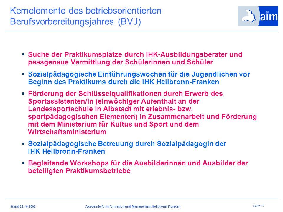 I H K H e i l b r o n n - F r a n k e n Stand 29.10.2002Akademie für Information und Management Heilbronn-Franken Seite 16 Wirtschaftsministerium / Ku