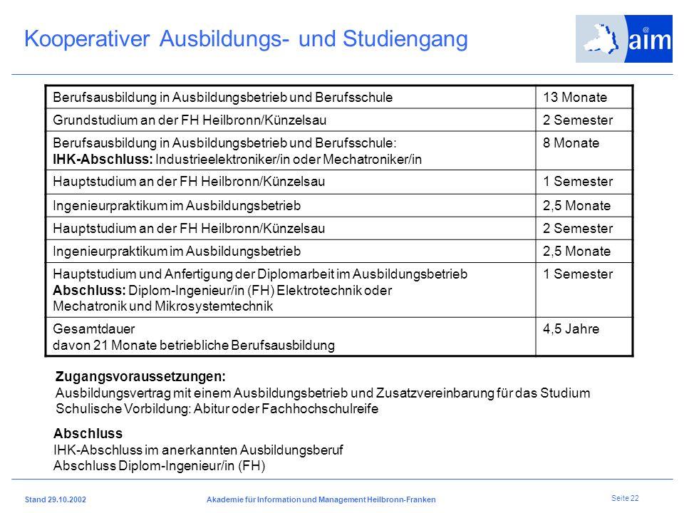 I H K H e i l b r o n n - F r a n k e n Stand 29.10.2002Akademie für Information und Management Heilbronn-Franken Seite 21 Zusatzqualifikation Interna