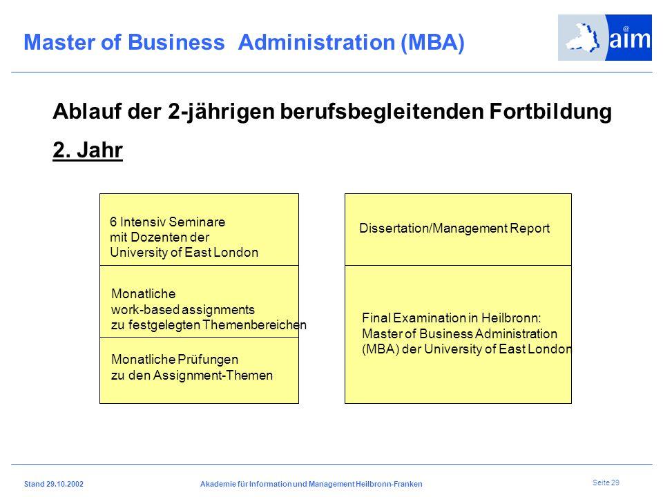 I H K H e i l b r o n n - F r a n k e n Stand 29.10.2002Akademie für Information und Management Heilbronn-Franken Seite 28 Ablauf der 2-jährigen beruf