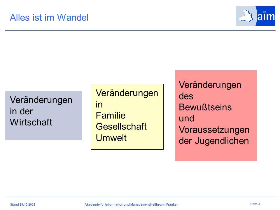 Stand 29.10.2002Akademie für Information und Management Heilbronn-Franken Seite 2 Ausbildungsmodelle und ihre Bewährung Harald Augenstein