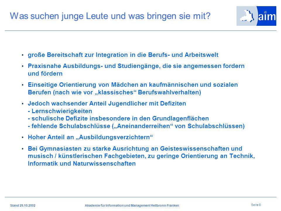 I H K H e i l b r o n n - F r a n k e n Stand 29.10.2002Akademie für Information und Management Heilbronn-Franken Seite 5 Kernfragen Wenn wir einen Zu