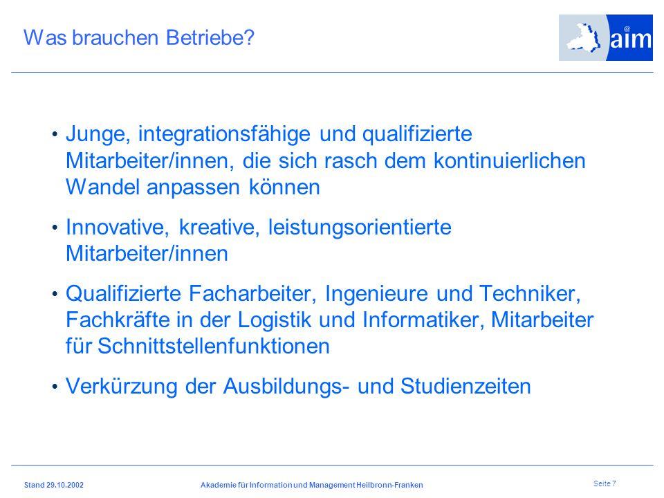 I H K H e i l b r o n n - F r a n k e n Stand 29.10.2002Akademie für Information und Management Heilbronn-Franken Seite 6 Was suchen junge Leute und w