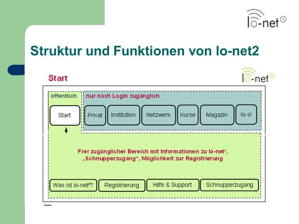 Struktur und Funktionen von lo-net2