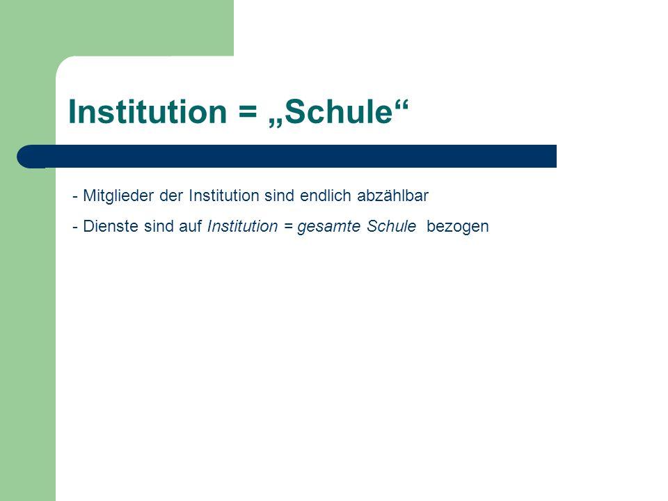 Institution = Schule - Mitglieder der Institution sind endlich abzählbar - Dienste sind auf Institution = gesamte Schule bezogen