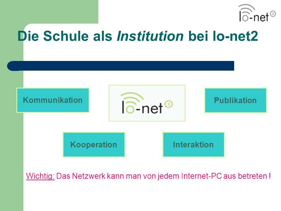 Die Schule als Institution bei lo-net2 Publikation Kooperation Kommunikation Interaktion Wichtig: Das Netzwerk kann man von jedem Internet-PC aus betr