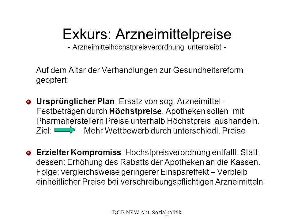 DGB NRW Abt. Sozialpolitik Exkurs: Arzneimittelpreise - Arzneimittelhöchstpreisverordnung unterbleibt - Auf dem Altar der Verhandlungen zur Gesundheit