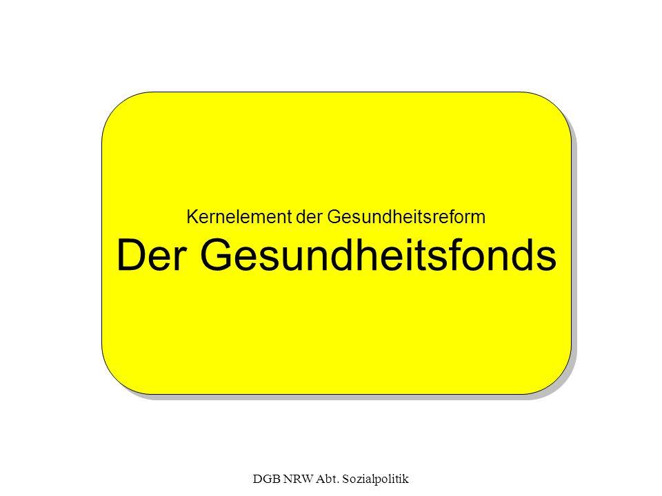 DGB NRW Abt. Sozialpolitik Kernelement der Gesundheitsreform Der Gesundheitsfonds Kernelement der Gesundheitsreform Der Gesundheitsfonds