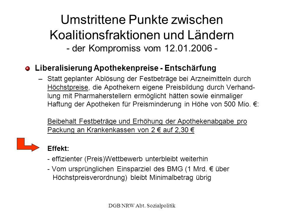 DGB NRW Abt. Sozialpolitik Umstrittene Punkte zwischen Koalitionsfraktionen und Ländern - der Kompromiss vom 12.01.2006 - Liberalisierung Apothekenpre