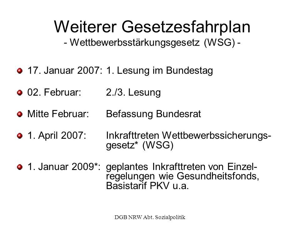 DGB NRW Abt. Sozialpolitik Weiterer Gesetzesfahrplan - Wettbewerbsstärkungsgesetz (WSG) - 17. Januar 2007: 1. Lesung im Bundestag 02. Februar:2./3. Le