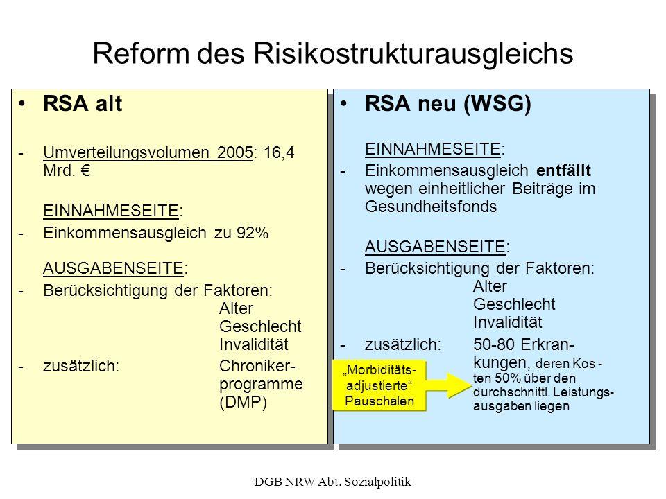 DGB NRW Abt. Sozialpolitik Reform des Risikostrukturausgleichs RSA alt -Umverteilungsvolumen 2005: 16,4 Mrd. EINNAHMESEITE: -Einkommensausgleich zu 92