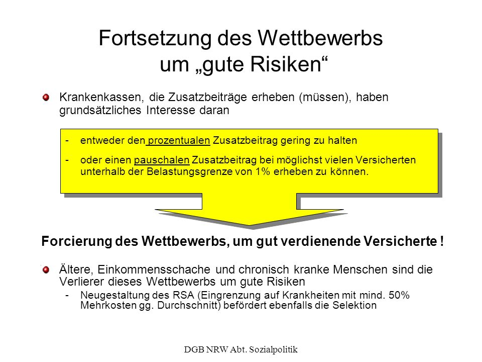 DGB NRW Abt. Sozialpolitik Fortsetzung des Wettbewerbs um gute Risiken Krankenkassen, die Zusatzbeiträge erheben (müssen), haben grundsätzliches Inter