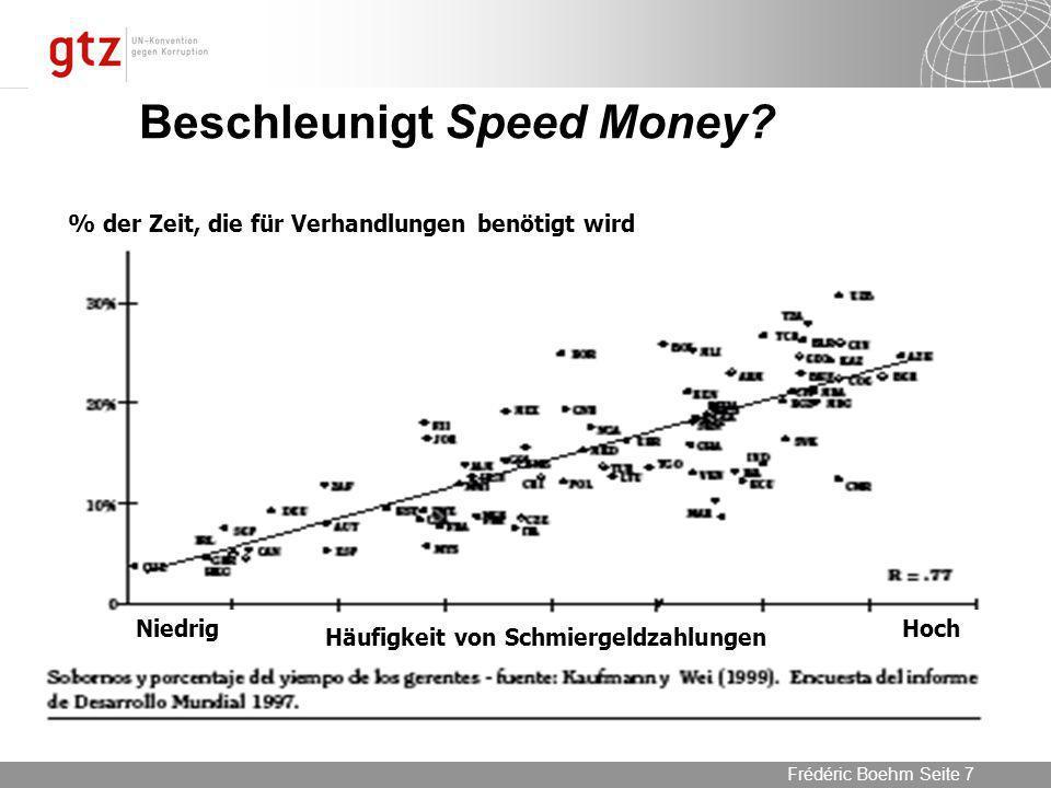 05.04.2014 Seite 18 Seite 18Frédéric Boehm Korruption und ausländische Direktinvestitionen Quelle: Lambsdorff