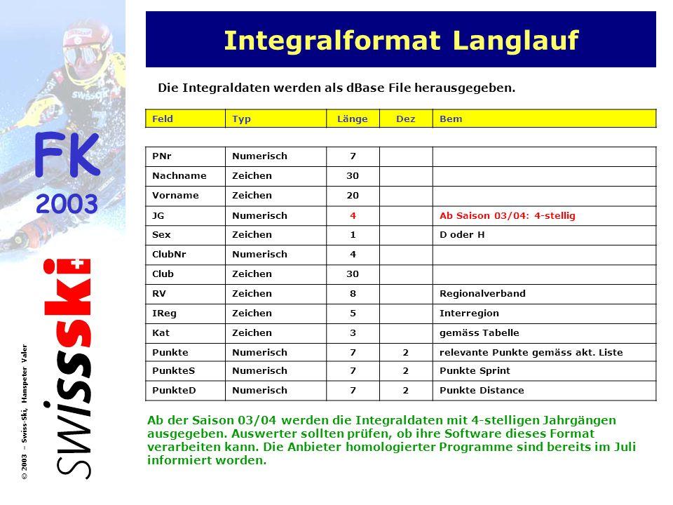 FK 2003 © 2003 – Swiss-Ski, Hanspeter Valer Integralformat Langlauf Ab der Saison 03/04 werden die Integraldaten mit 4-stelligen Jahrgängen ausgegeben