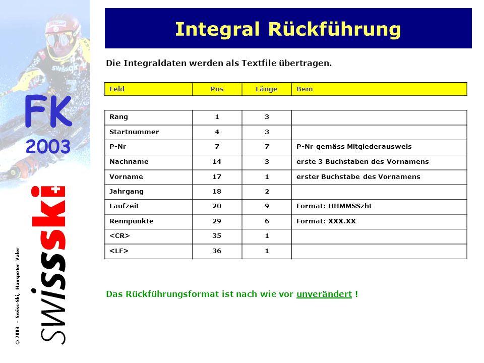 FK 2003 © 2003 – Swiss-Ski, Hanspeter Valer Integral Rückführung Das Rückführungsformat ist nach wie vor unverändert ! FeldPosLängeBem Rang13 Startnum