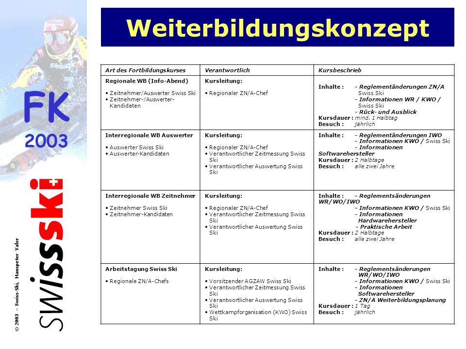 FK 2003 © 2003 – Swiss-Ski, Hanspeter Valer Weiterbildungskonzept Art des FortbildungskursesVerantwortlichKursbeschrieb Regionale WB (Info-Abend) Zeit