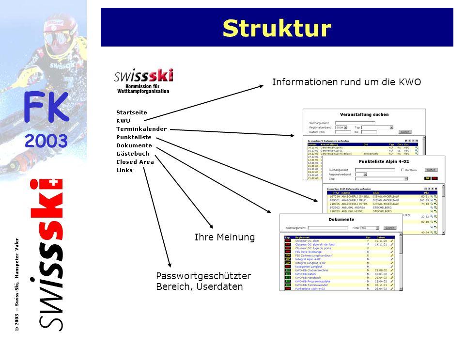 FK 2003 © 2003 – Swiss-Ski, Hanspeter Valer Struktur Informationen rund um die KWO Ihre Meinung Passwortgeschützter Bereich, Userdaten