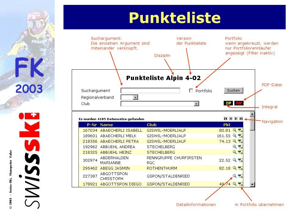 FK 2003 © 2003 – Swiss-Ski, Hanspeter Valer Punkteliste Portfolio wenn angekreuzt, werden nur Portfoliorennläufer angezeigt (Filter inaktiv) Suchargum