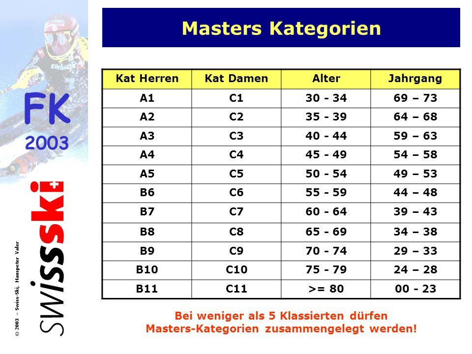 FK 2003 © 2003 – Swiss-Ski, Hanspeter Valer Startreihenfolge Reg-B Regionale B-Wettkämpfe Damen Masters C11-C1 jede Kategorie ist eine einzelne Startkategorie Damen Elite Damen 1+2, Junioren 1+2 Herren Masters B11-A1 jede Kategorie ist eine einzelne Startkategorie Herren Elite Herren 1+2, Junioren 1+2 WR-2002, Artikel 608.1.1