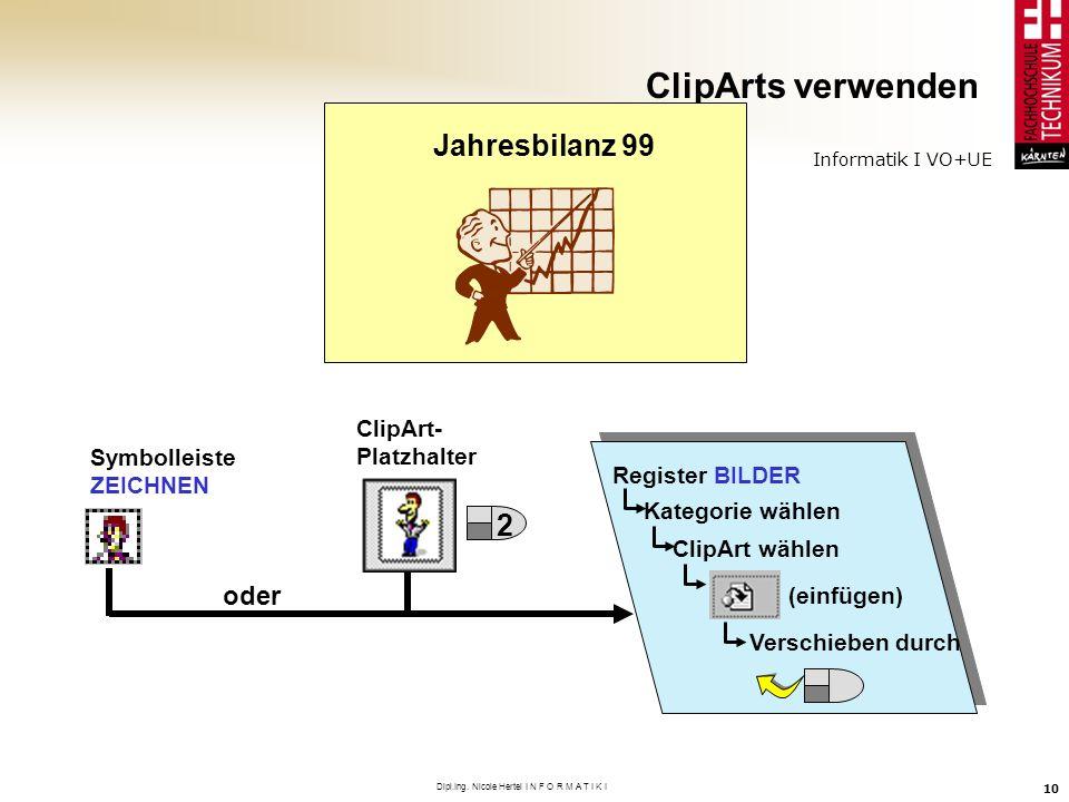Informatik I VO+UE Dipl.Ing. Nicole Hertel I N F O R M A T I K I 10 ClipArts verwenden Jahresbilanz 99 Kategorie wählen ClipArt wählen (einfügen) Vers