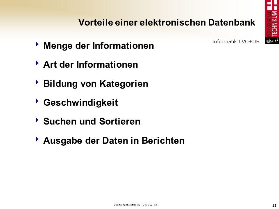Informatik I VO+UE Dipl.Ing. Nicole Hertel I N F O R M A T I K I 12 Vorteile einer elektronischen Datenbank Menge der Informationen Art der Informatio
