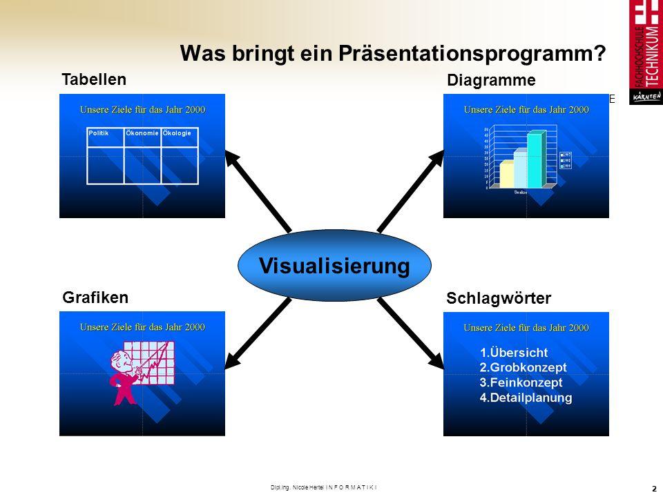 Informatik I VO+UE Dipl.Ing. Nicole Hertel I N F O R M A T I K I 2 Was bringt ein Präsentationsprogramm? Schlagwörter Grafiken Tabellen Diagramme Visu
