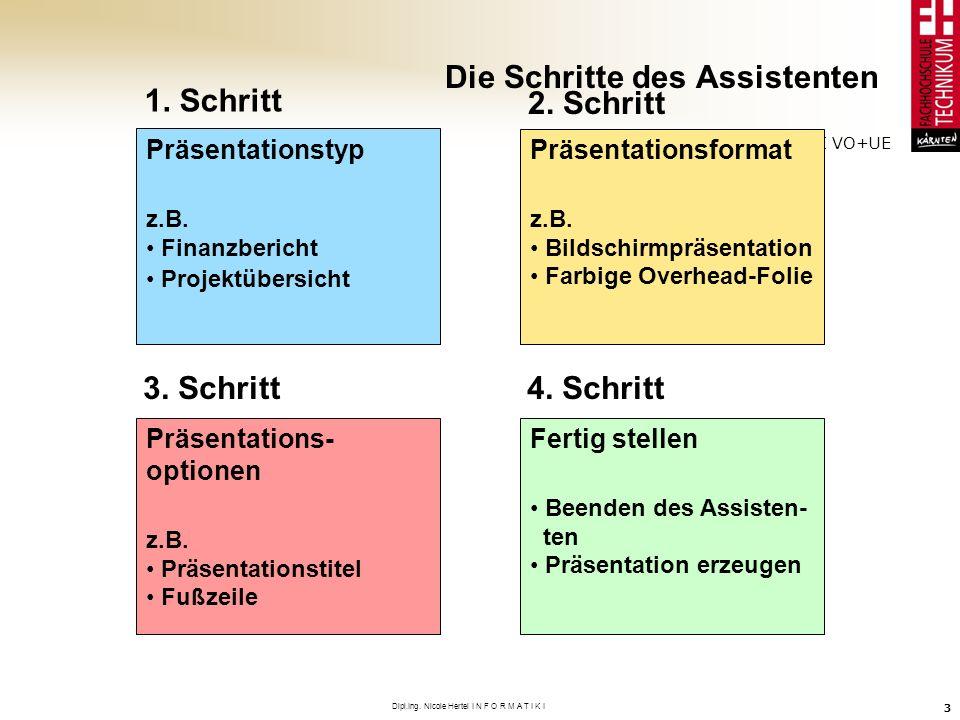 Informatik I VO+UE Dipl.Ing. Nicole Hertel I N F O R M A T I K I 3 Die Schritte des Assistenten Präsentationstyp z.B. Finanzbericht Projektübersicht P