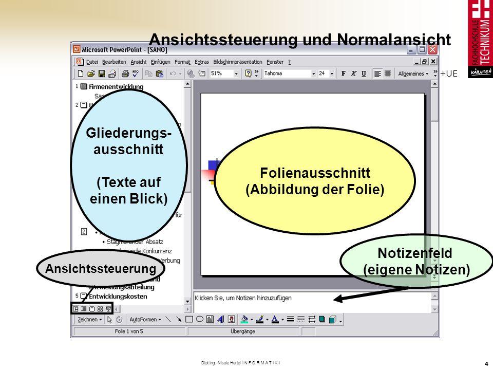 Informatik I VO+UE Dipl.Ing. Nicole Hertel I N F O R M A T I K I 4 Ansichtssteuerung und Normalansicht Gliederungs- ausschnitt (Texte auf einen Blick)