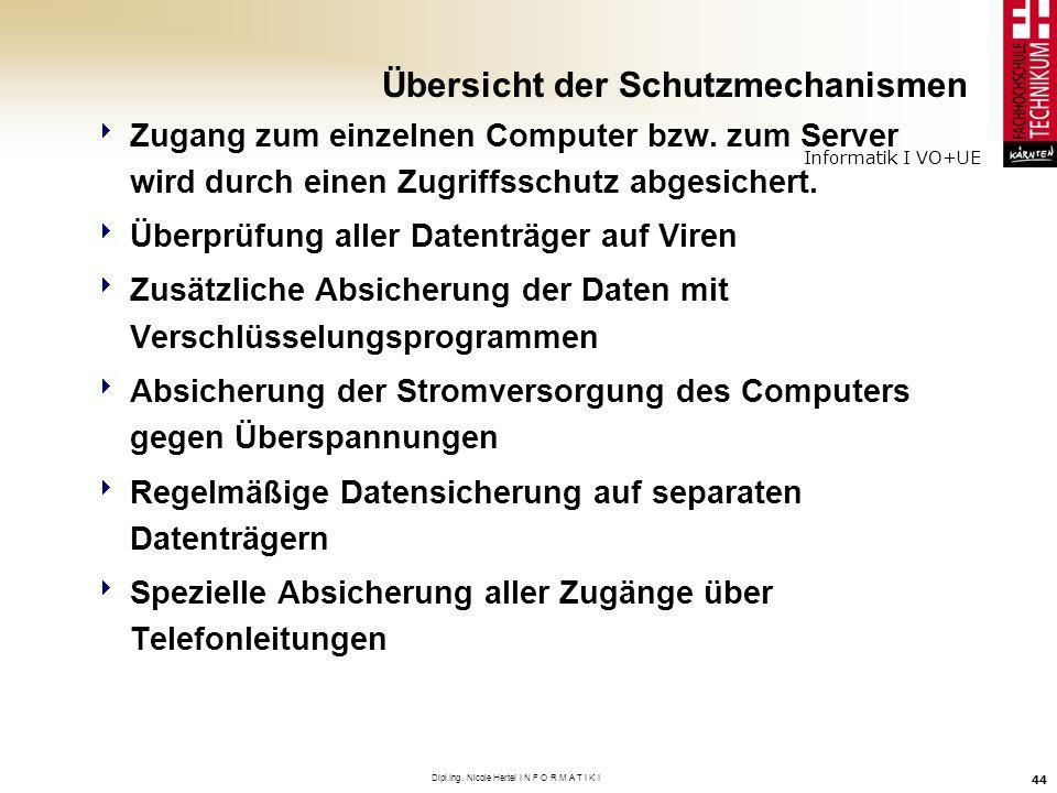 Informatik I VO+UE Dipl.Ing. Nicole Hertel I N F O R M A T I K I 44 Übersicht der Schutzmechanismen Zugang zum einzelnen Computer bzw. zum Server wird