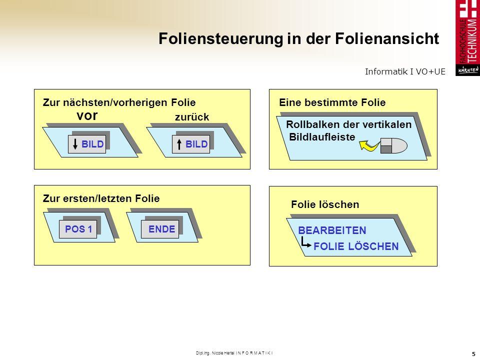Informatik I VO+UE Dipl.Ing. Nicole Hertel I N F O R M A T I K I 5 Foliensteuerung in der Folienansicht Zur nächsten/vorherigen Folie vor BILD zurück