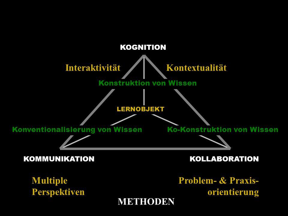 KOGNITION KOMMUNIKATIONKOLLABORATION Konstruktion von Wissen Konventionalisierung von WissenKo-Konstruktion von Wissen LERNOBJEKT InteraktivitätKontextualität Multiple Perspektiven Problem- & Praxis- orientierung METHODEN
