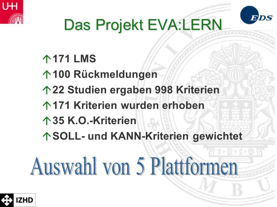 Das Projekt EVA:LERN á171 LMS á100 Rückmeldungen á22 Studien ergaben 998 Kriterien á171 Kriterien wurden erhoben á35 K.O.-Kriterien áSOLL- und KANN-Kriterien gewichtet