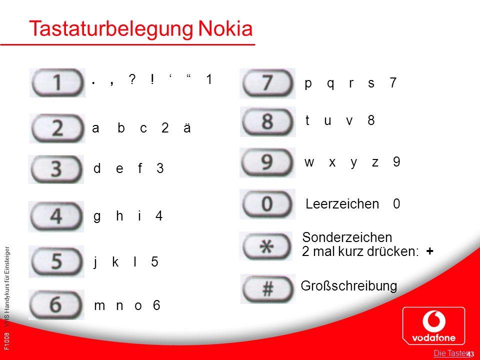 F1008 VHS Handykurs für Einsteiger 43 Die Tasten Tastaturbelegung Nokia Großschreibung., ? ! 1 a b c 2 ä d e f 3 g h i 4 j k l 5 m n o 6 p q r s 7 t u