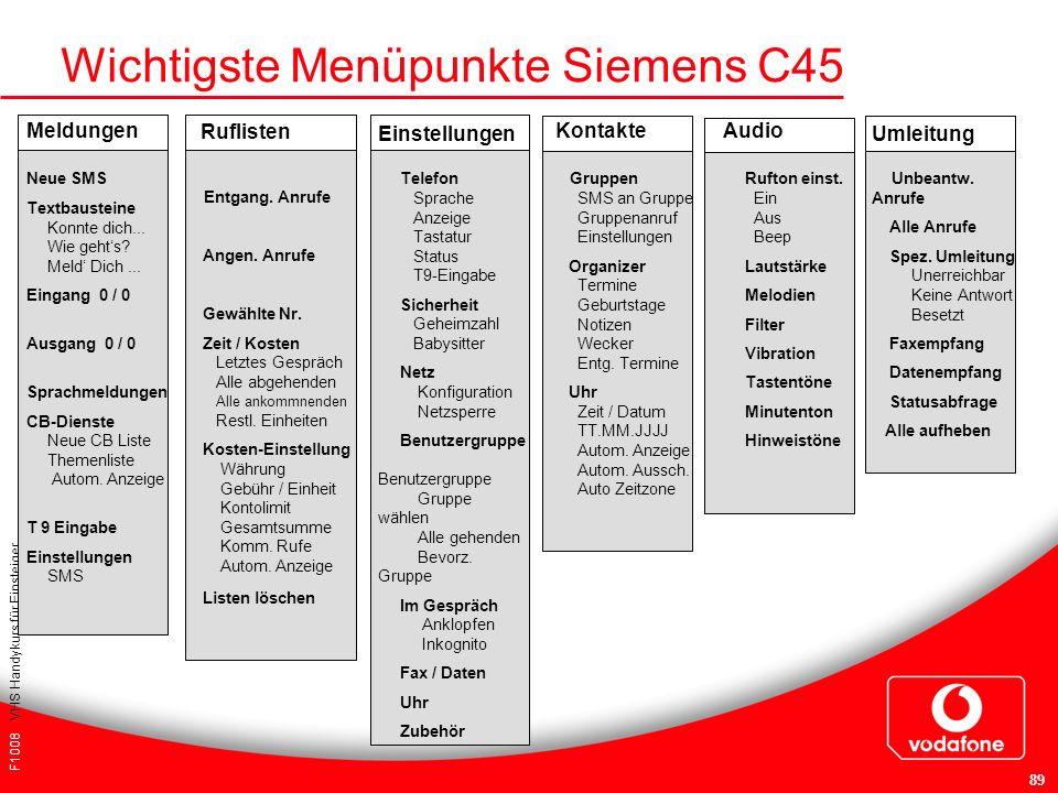 F1008 VHS Handykurs für Einsteiger 89 Wichtigste Menüpunkte Siemens C45 Meldungen Neue SMS Textbausteine Konnte dich... Wie gehts? Meld Dich... Eingan