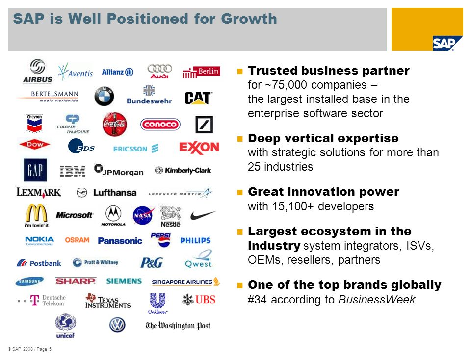 SAP is Well Positioned for Growth Trusted business partner for ~75,000 companies – the largest installed base in the enterprise software sector Deep vertical expertise with strategic solutions for more than 25 industries Great innovation power with 15,100+ developers Largest ecosystem in the industry system integrators, ISVs, OEMs, resellers, partners One of the top brands globally #34 according to BusinessWeek © SAP 2008 / Page 5
