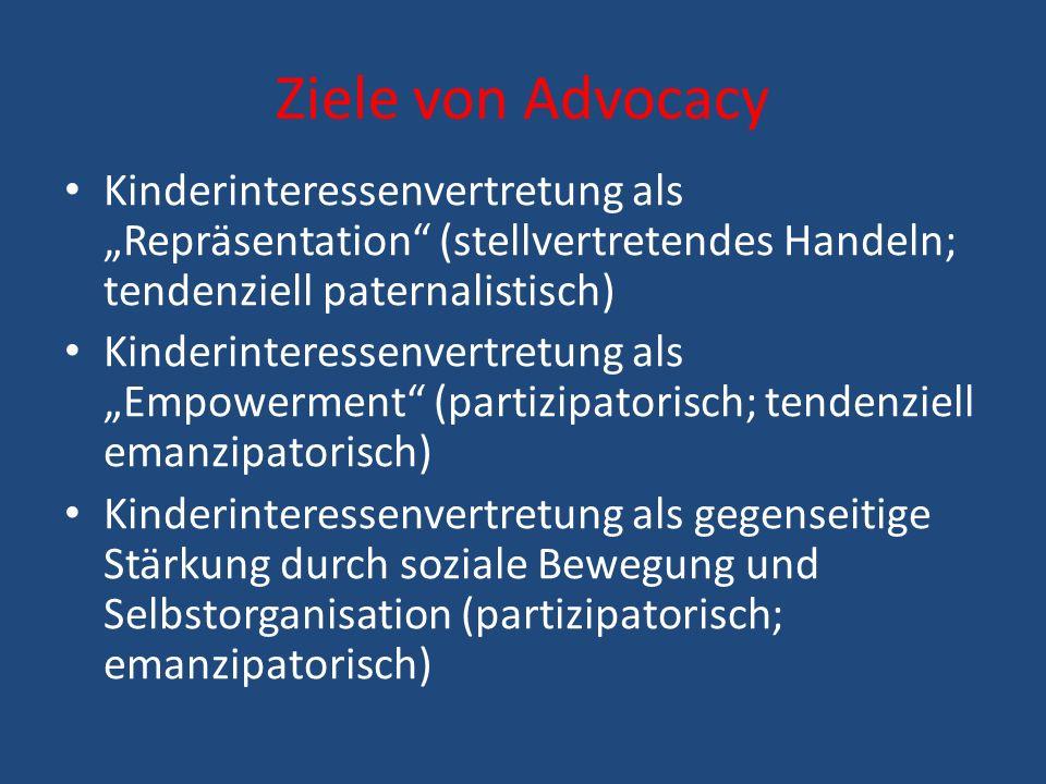 Reichweite und Ebenen von Advocacy Case Advocacy individuell immanent Cause Advocacy strukturell transformativ Privat Öffentlich Internet Soziale Netzwerke (?) Lokal National International/transnational